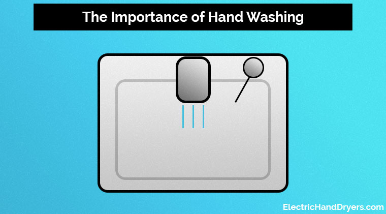 Electric Hand Dryers vs. Paper Towels - Importance of Hand Washing